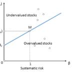 Comment l'automatisation cognitive perturbe le secteur financier – Exposé technique de Vishnu Mamidipally   – Finance Curation