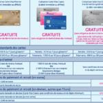 Boursorama banque : Opérations de paiement et retrait (en devises, autres que l'Euro) : gratuits avec la carte visa classique (sans revenus ni encours) mais payant à 1,94% pour les cartes visa Classic et Visa Premier (avec revenus/encours) pourquoi ?